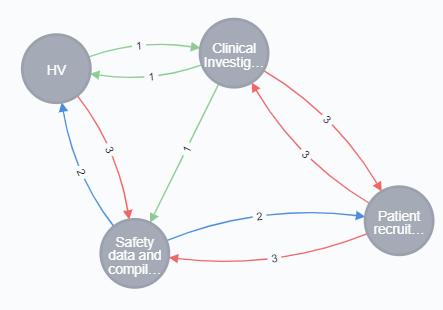 optimize target product profile - TPP